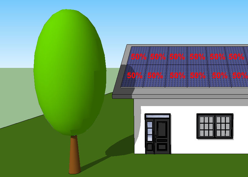 Zonnepanelen schaduw en opbrengst lemon solar - Van schaduw dak ...